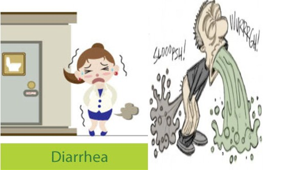 Diarrhoea And Vomiting