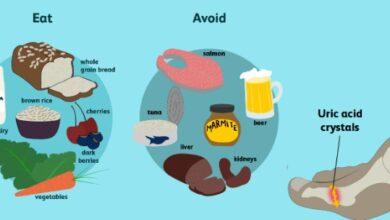 List of Foods High in Uric Acid