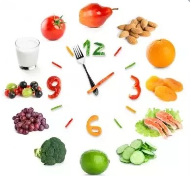 Best Time To Eat Fruit